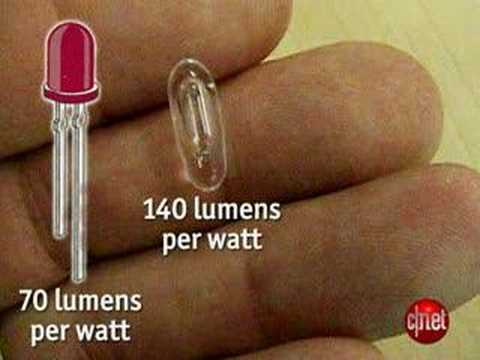 Plasma Light Bulb
