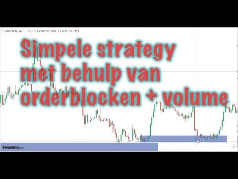 trend + volume