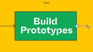 Figma For Beginners: Build prototypes (3/4)