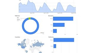 Add Google Analytics To HTML Page in 3 minutes | JS Utility Plugin | No External Plugin required