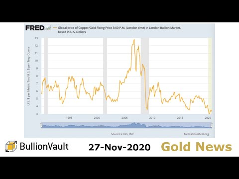 Gold Price News - 27-Nov-20 - Gold Price Plunges To 5-Month Low On Black Friday As Bitcoin...