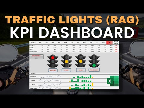 Create a Stunning Excel Traffic Lights Dashboard in Excel 2016  sc 1 st  YouTube & Create a Stunning Excel Traffic Lights Dashboard in Excel 2016 - YouTube