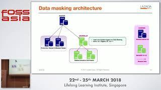Real-Time Data Masking on MariaDB - Pandikrishnan Gurusamy - FOSSASIA 2018
