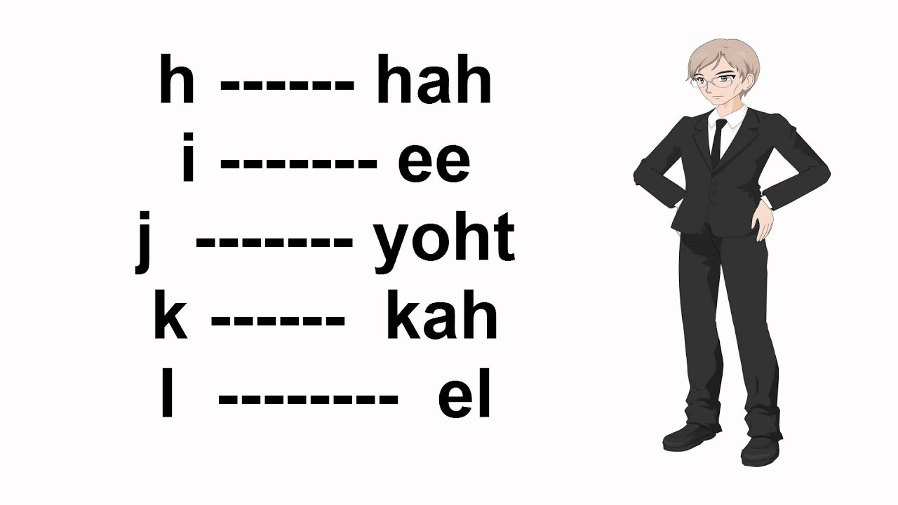 Super Apprendre l'Allemand - L'Alphabet avec la prononciation. - YouTube JX08