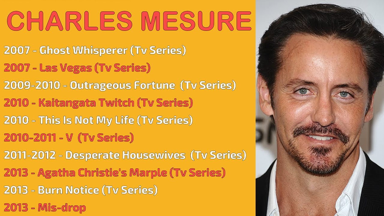 Charles Mesure Movies List Youtube