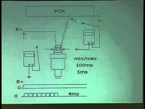 Intermittent Electrical Diagnostics with Rich Peterson