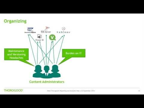 Reporting & Analytics Hub