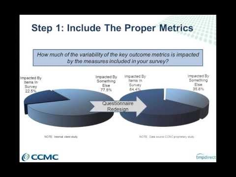 Metrics & Methods For Managing Extraordinary Customer Care (03/21/2013)