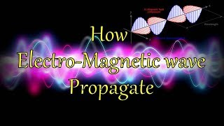 How electromagnetic waves propagate | animation