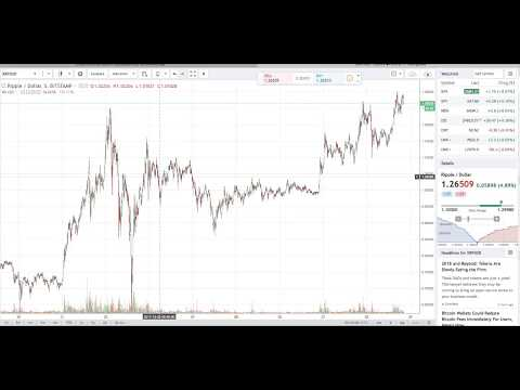 Gold, Silver & Ripple XRP 2018
