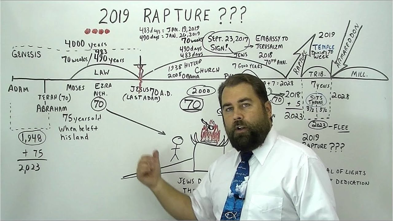 WARNING! The Rapture is in 2019! ARE YOU READY?