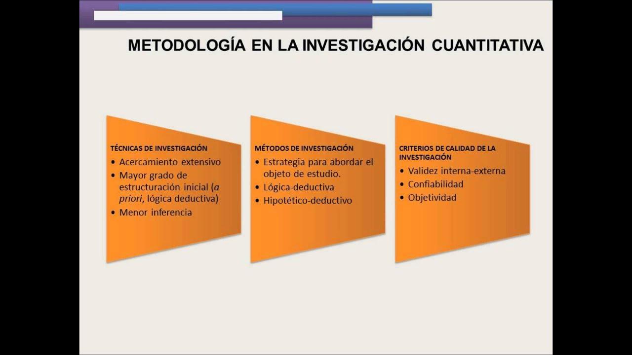 Investigación cuantitativa