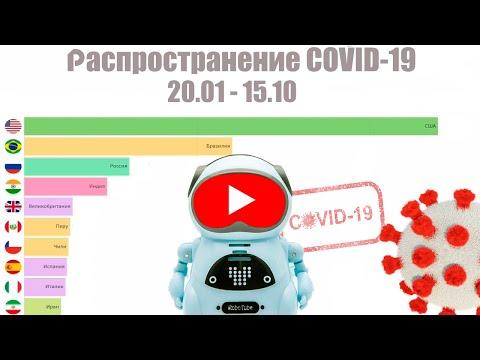 ТОП 10 стран по числу заболевших COVID-19 | Коронавирус статистика