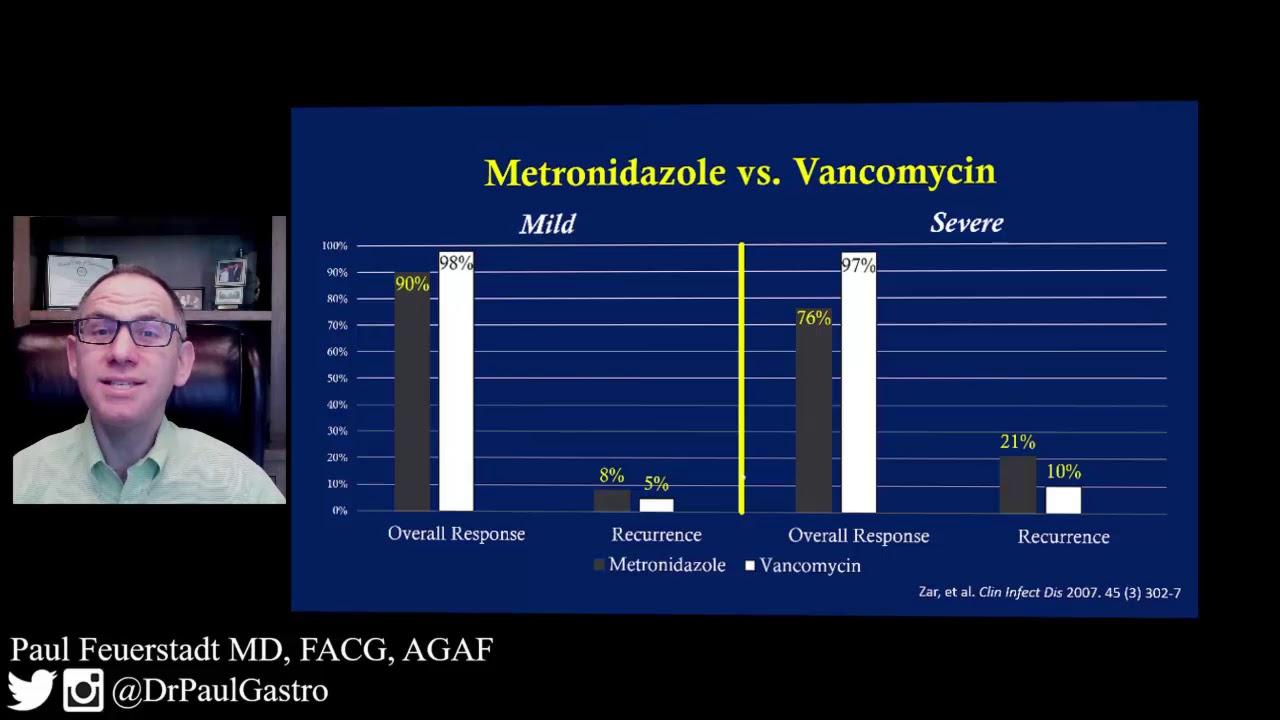 Metronidazole vs. Vancomycin-Practitioner