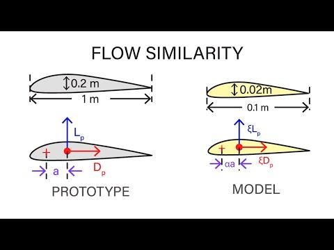 Introductory Fluid Mechanics L15 p2 - Flow Similarity