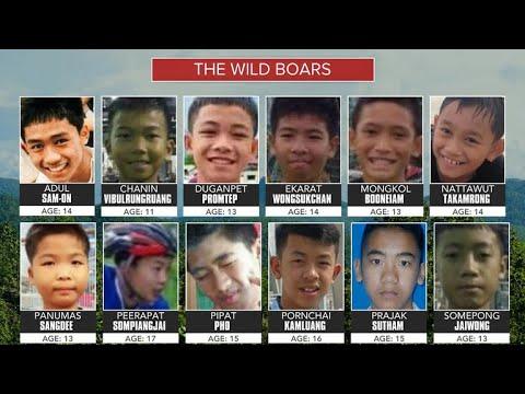 Thai male names