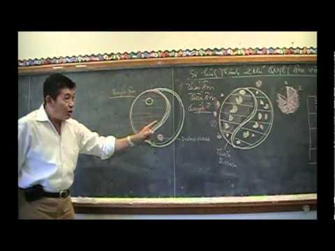 Bài Học Châm Cứu và Mạch Lý - Bài 5d