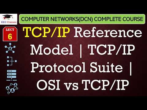 TCP/IP Reference Model - Comparison with OSI Model in Hindi