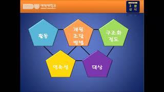 3분 사회복지프로그램 개발과 평가