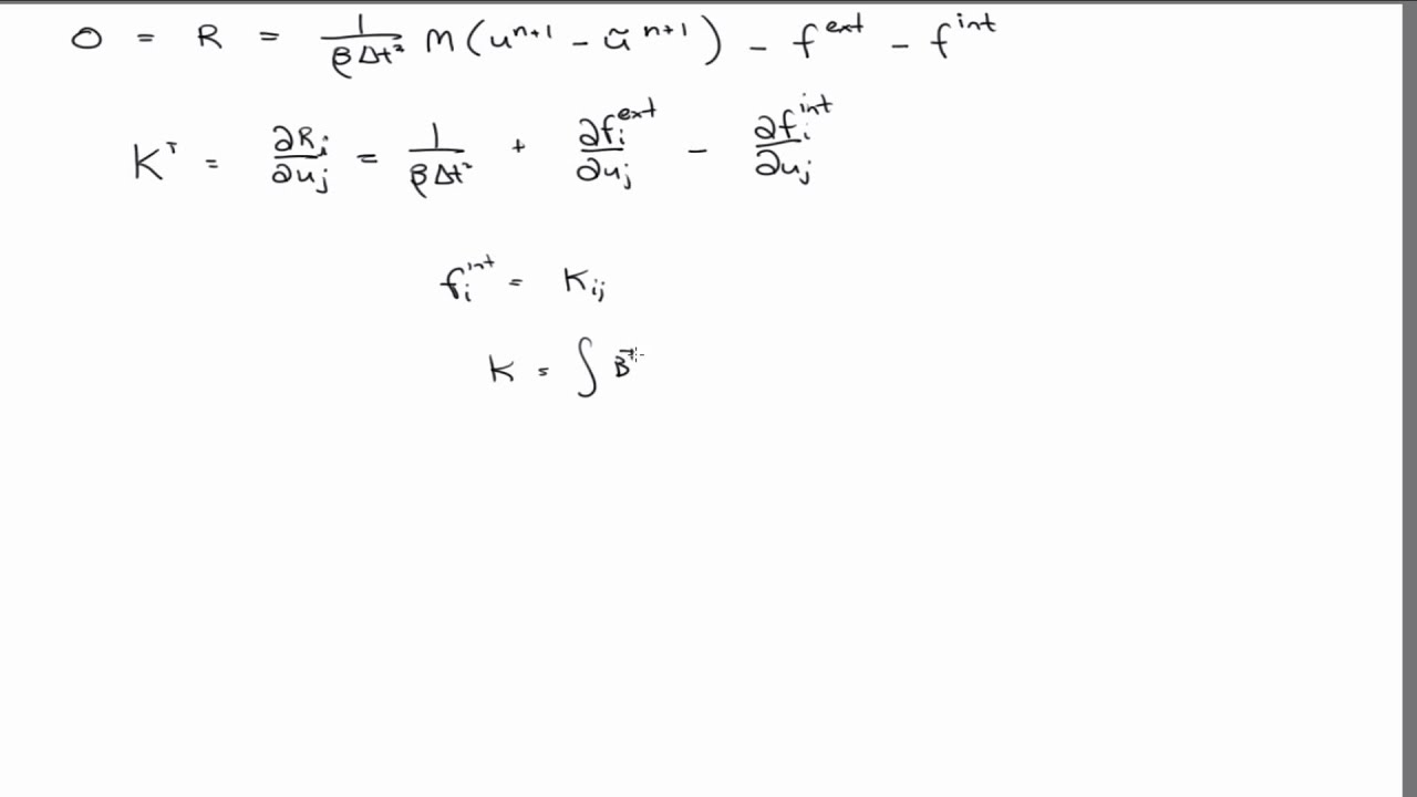 Newmark's method to solve a system of spring elements
