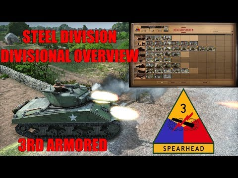 Steel Division Divisional Overview (3rd Armored)