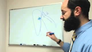 Periodontal disease or periodontitis