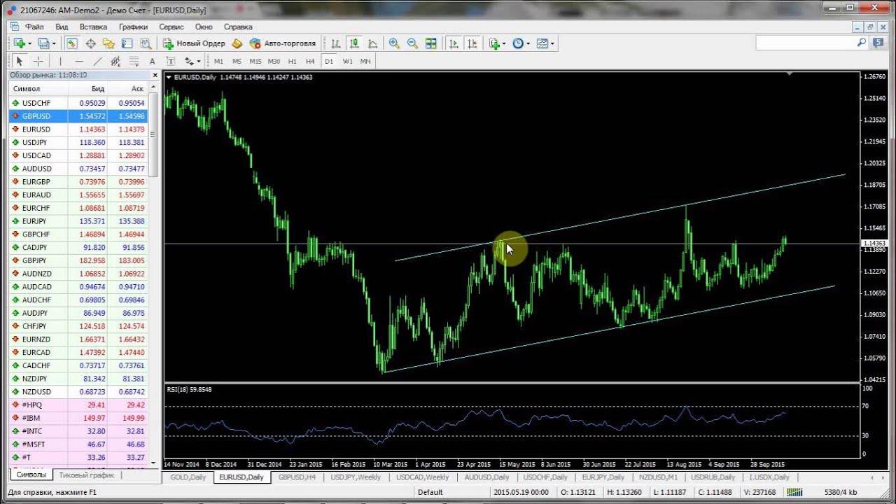 Торговля на рынках форекс видео робот биткоин