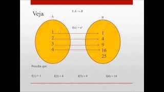 Função - Conceito (Matemática) prof. ...