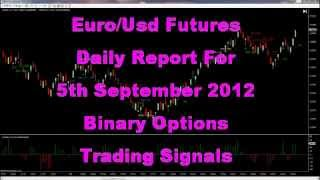 Trading Binary Options On Ninja Trader Daily Report Forex Euro USD 6E Futures 5th Sept 2012
