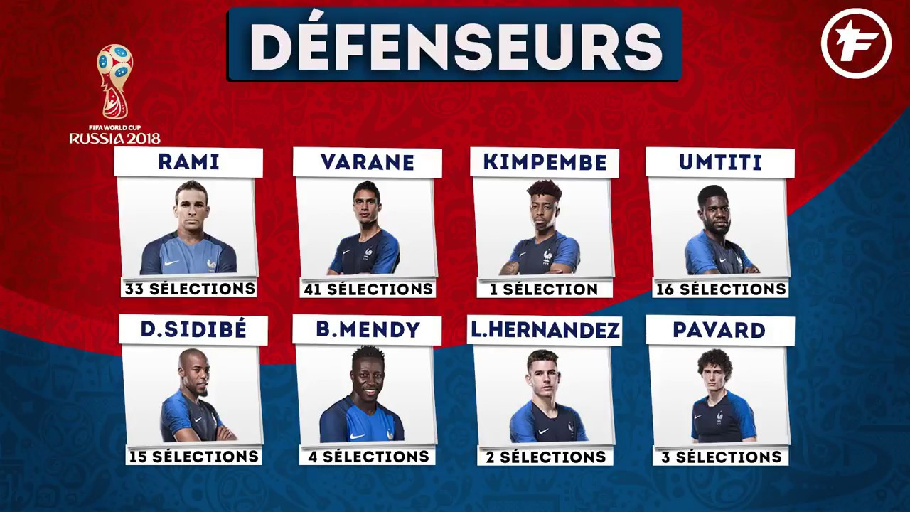 La liste des 23 joueurs equipe de france coupe du monde 2018 youtube - Liste des coupes du monde ...