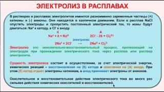 № 119. Неорганическая химия. Тема 12. Электролиз. Часть 1. Электролиз в расплавах