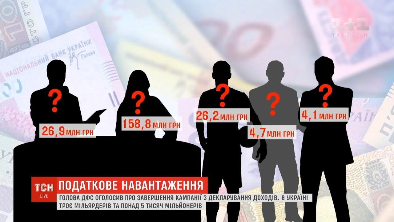 ДФС підбила підсумки декларування доходів: в Україні понад 5 тисяч мільйонерів