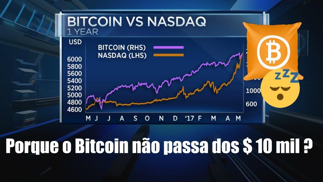 Por que o bitcoin no passa dos 10 mil um paralelo com a nasdaq why bitcoin cannot overcome the 10k resistance ccuart Images