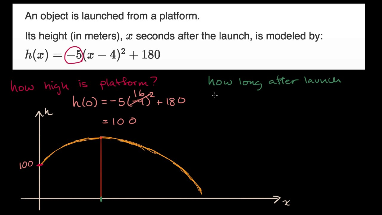 medium resolution of Quadratic word problems (vertex form) (video)   Khan Academy