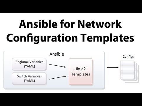 ansible for network configuration templates youtube. Black Bedroom Furniture Sets. Home Design Ideas
