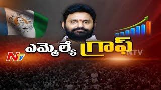 Gudivada MLA Kodali Nani    Special Ground Report    MLA Graph    NTV