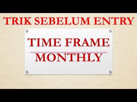 trik-trading-time-frame-besar-dan-cara-masuk-market-forex