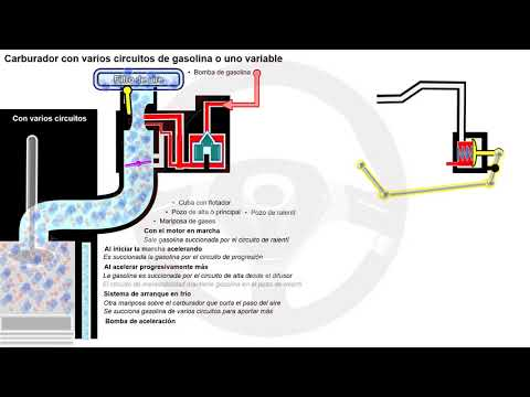 Inyección K Jetronic y KE Jetronic (2/10)