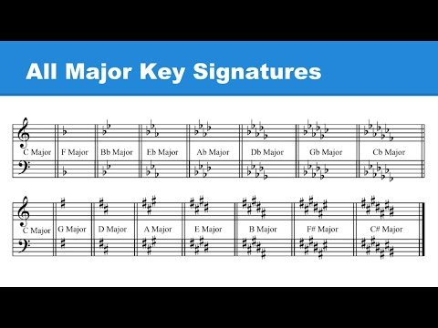 Lesson 16: All the Major Key Signatures (Treble & Bass Clefs)