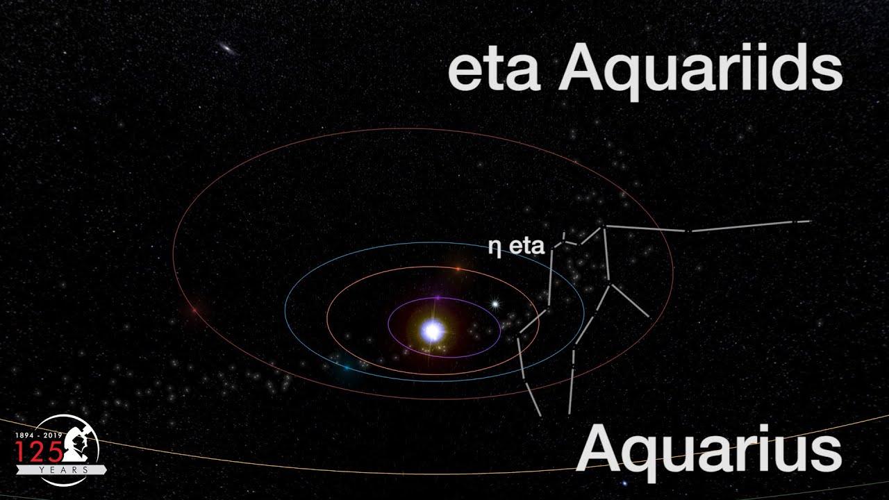 Eta Aquarids: Watch Halley's Comet's Meteor Shower Peak in Night ...