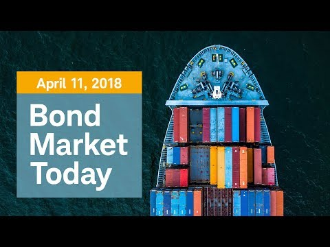 Will the Trade Dispute with China Affect the Bond Market?