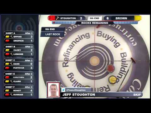 US Open of Curling: Jeff Stoughton vs Craig Brown