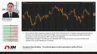 Forex News: 24/07/2018 - Yen extends gains on BoJ speculation; dollar off lows