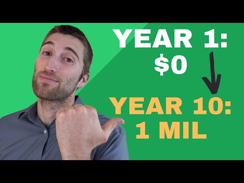 How To Achieve Financial Independence In 10 Years Or Less (10 EASY Steps!)
