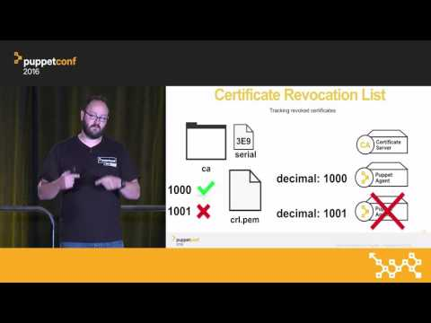 High Availability for Puppet – Zack Smith & Russ Mull at PuppetConf 2016