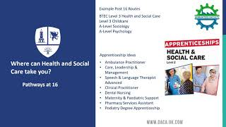 Options Evening - Health and Social