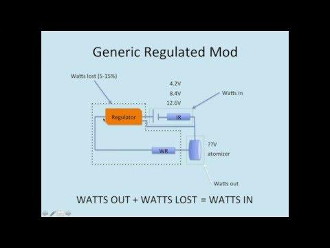 Analysis of Regulated Vaporizer Designs