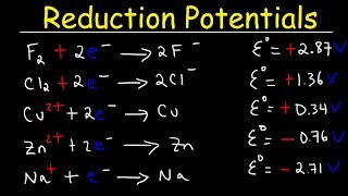Chemistry Video Lecture