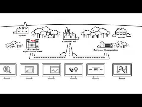 ABB Ability Collaborative Operations // Pulp & Paper