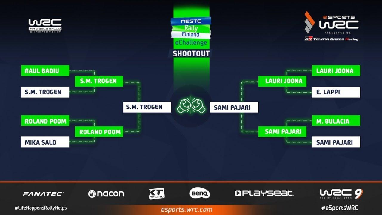 Neste Rally Finland eChallenge Shootout - The Final / eSports WRC 2020